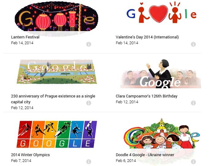 Popular google doodles
